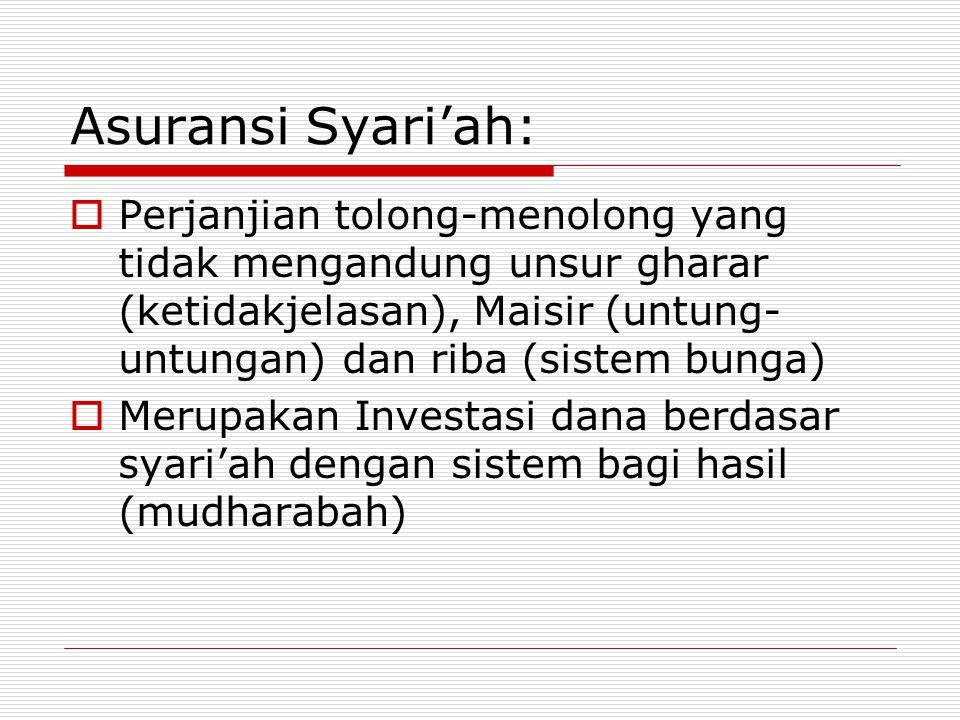 Asuransi Syari'ah:  Perjanjian tolong-menolong yang tidak mengandung unsur gharar (ketidakjelasan), Maisir (untung- untungan) dan riba (sistem bunga)  Merupakan Investasi dana berdasar syari'ah dengan sistem bagi hasil (mudharabah)