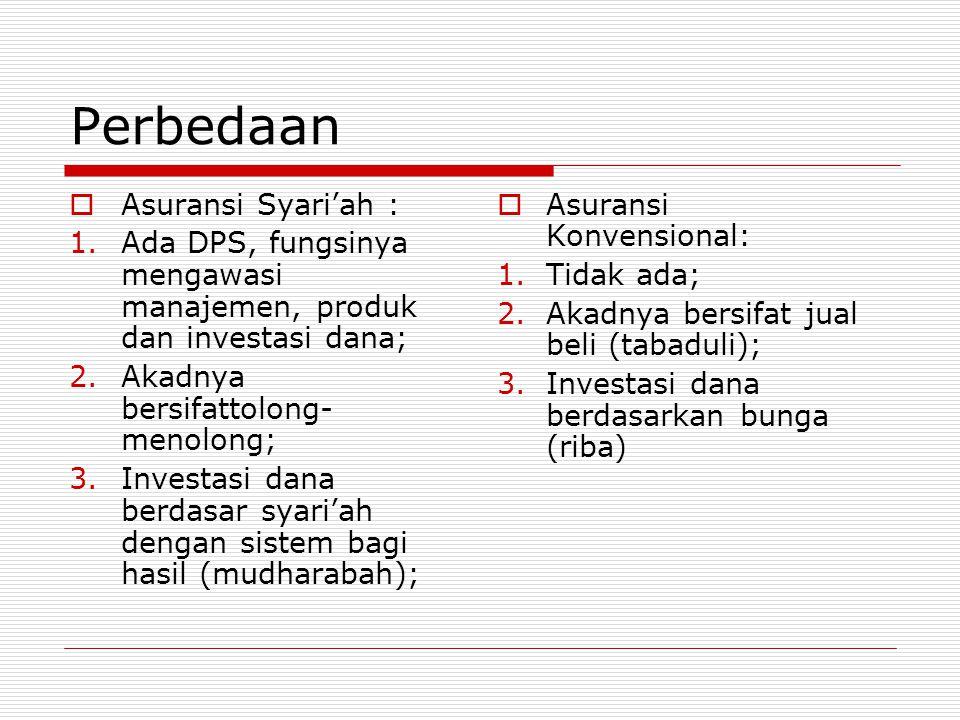 Perbedaan  Asuransi Syari'ah : 1.Ada DPS, fungsinya mengawasi manajemen, produk dan investasi dana; 2.Akadnya bersifattolong- menolong; 3.Investasi dana berdasar syari'ah dengan sistem bagi hasil (mudharabah);  Asuransi Konvensional: 1.Tidak ada; 2.Akadnya bersifat jual beli (tabaduli); 3.Investasi dana berdasarkan bunga (riba)
