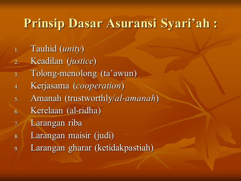 Prinsip Dasar Asuransi Syari'ah : 1. Tauhid (unity) 2.