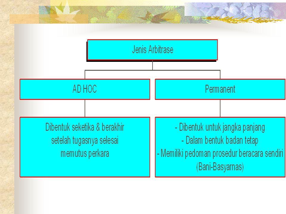 DASAR HUKUM ARBITRASE DI INDONESIA: 1. Rv. Pasal 615-651 (dulu) 2. UU. No. 30/1999