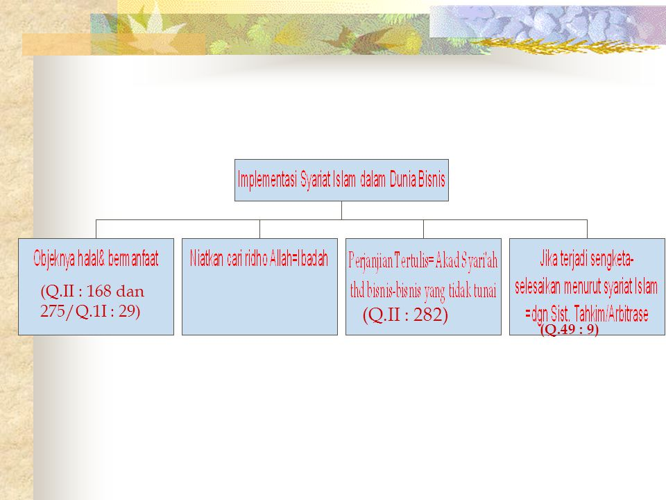 """Produk UUD 1945 yang telah dijiwai """"Piagam Jakarta """" : 1.Pasal 156a KUHP (Penghinaan thd Agama: Tindak Pidana) 2. UU No.1/1974 tentang Perkawinan 3. U"""