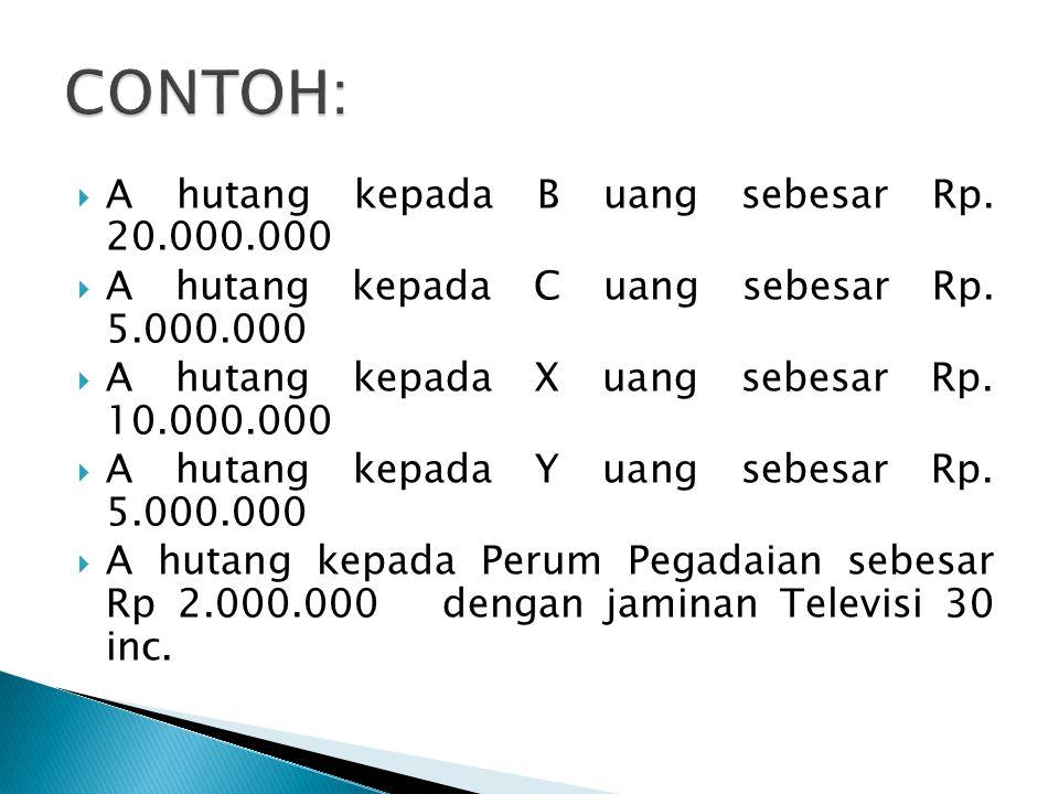  A hutang kepada B uang sebesar Rp. 20.000.000  A hutang kepada C uang sebesar Rp. 5.000.000  A hutang kepada X uang sebesar Rp. 10.000.000  A hut