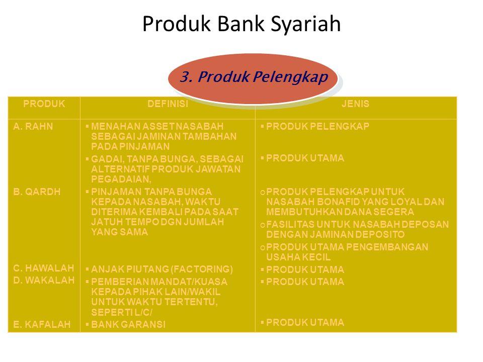 Produk Bank Syariah PRODUKDEFINISIJENIS A. RAHN B. QARDH C. HAWALAH D. WAKALAH E. KAFALAH  MENAHAN ASSET NASABAH SEBAGAI JAMINAN TAMBAHAN PADA PINJAM