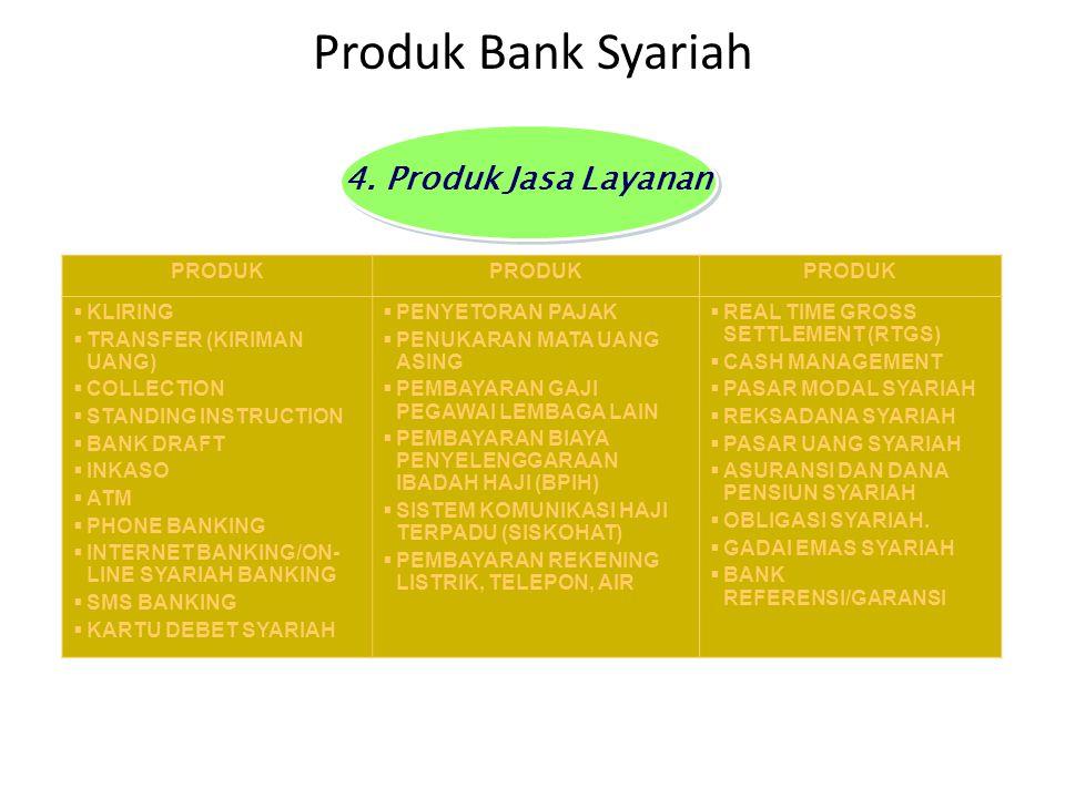 Produk Bank Syariah PRODUK  KLIRING  TRANSFER (KIRIMAN UANG)  COLLECTION  STANDING INSTRUCTION  BANK DRAFT  INKASO  ATM  PHONE BANKING  INTER
