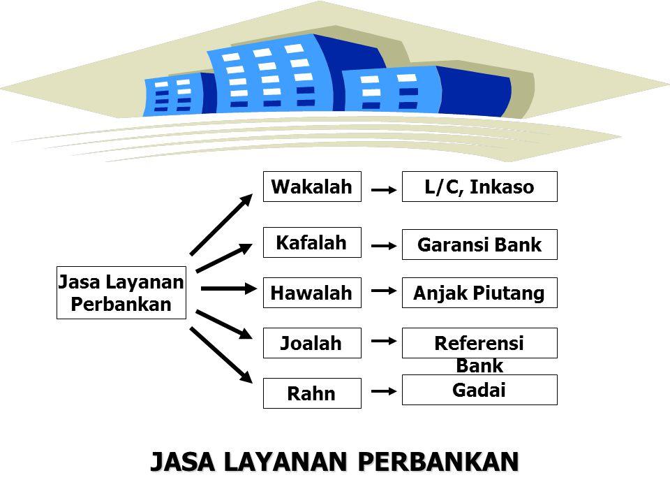 Jasa Layanan Perbankan Wakalah Kafalah Hawalah Joalah Rahn JASA LAYANAN PERBANKAN L/C, Inkaso Garansi Bank Anjak Piutang Referensi Bank Gadai