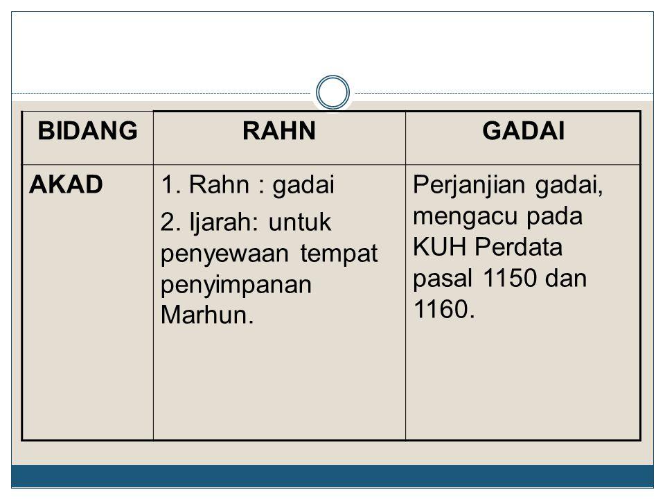 GADAIRAHNBIDANG Perjanjian gadai, mengacu pada KUH Perdata pasal 1150 dan 1160. 1. Rahn : gadai 2. Ijarah: untuk penyewaan tempat penyimpanan Marhun.