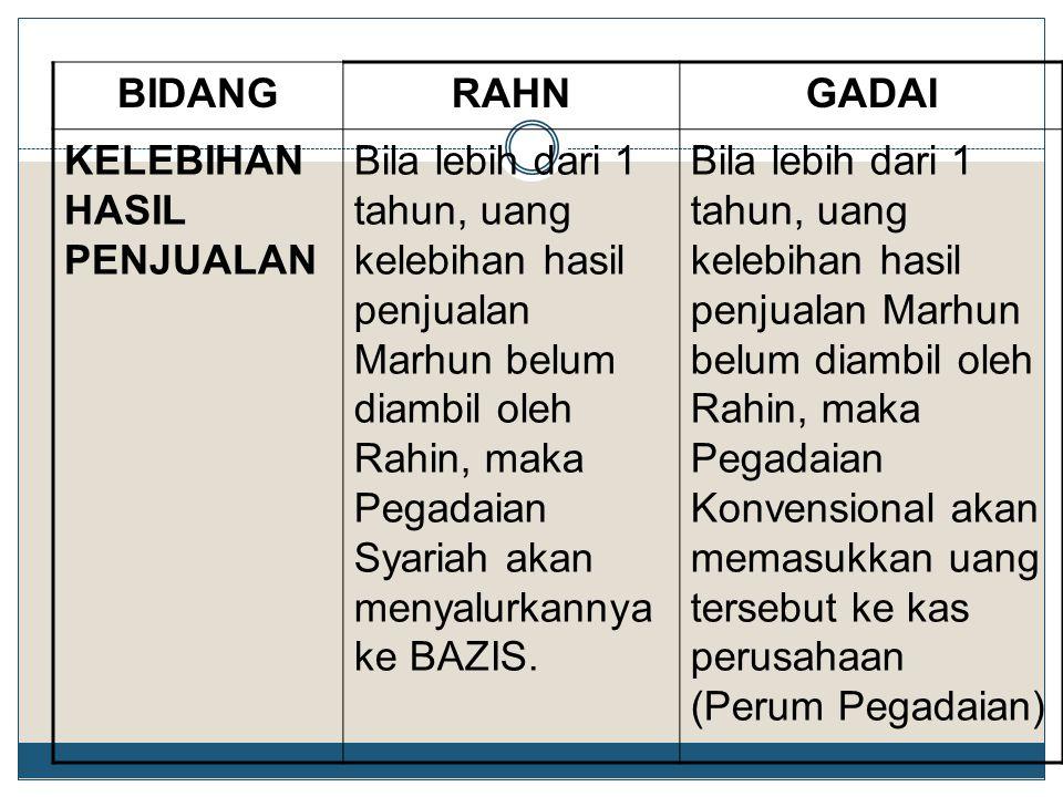 GADAIRAHNBIDANG Bila lebih dari 1 tahun, uang kelebihan hasil penjualan Marhun belum diambil oleh Rahin, maka Pegadaian Konvensional akan memasukkan u
