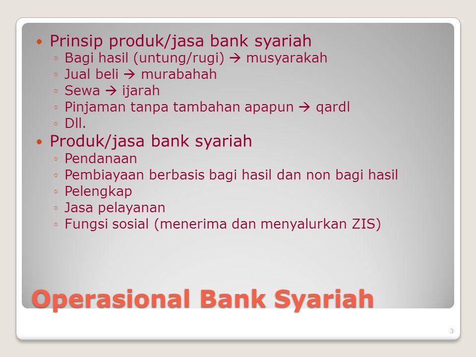 PRINSIP DASAR OPERASIONAL BANK SYARIAH PRINSIP MUAMALAH PRINSIP OPERASIONAL BEBAS DARI SPEKULASI (MAITSIR) (QS.
