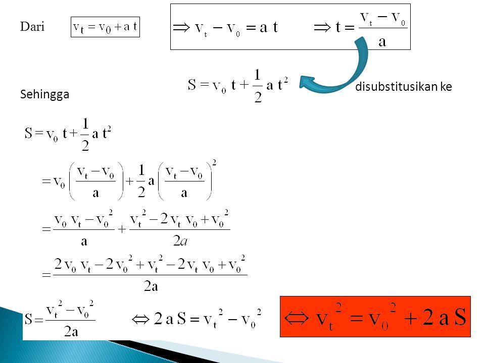 Dari grafik v-t v0v0 t0t0 t3t3 t2t2 t1t1 t (s) v1v1 v2v2 v (m/s) Grafik v-t Jarak yang ditempuh benda (S)