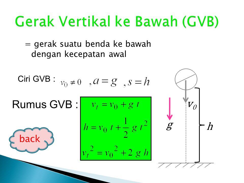 = gerak suatu benda ke bawah karena gaya gravitasi dan tanpa kecepatan awal Ciri GJB : h g Rumus GJB : back