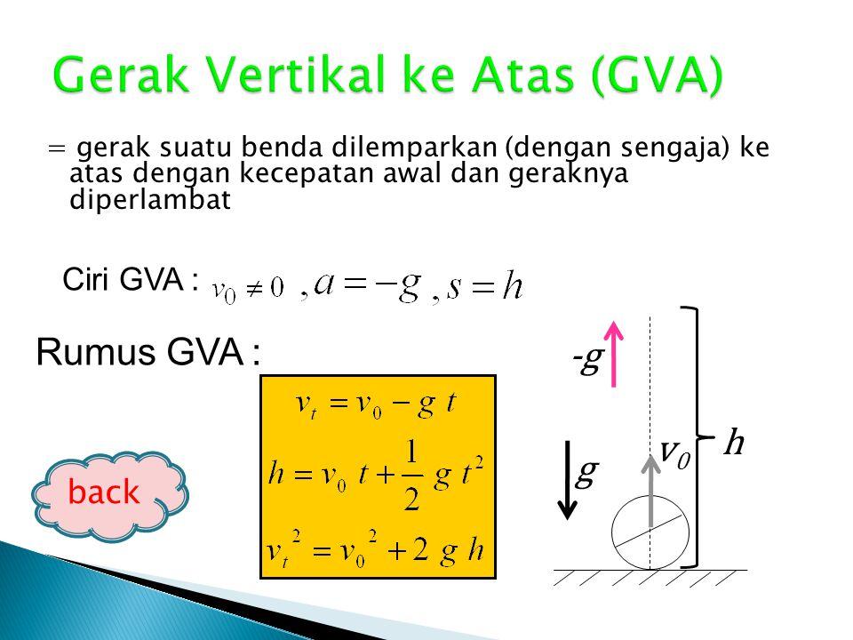 v0v0 = gerak suatu benda ke bawah dengan kecepatan awal Ciri GVB : h g Rumus GVB : back