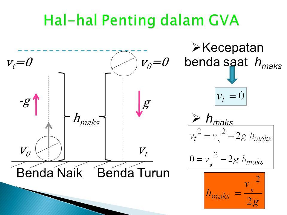 -g v0v0 = gerak suatu benda dilemparkan (dengan sengaja) ke atas dengan kecepatan awal dan geraknya diperlambat Ciri GVA : h g Rumus GVA : back