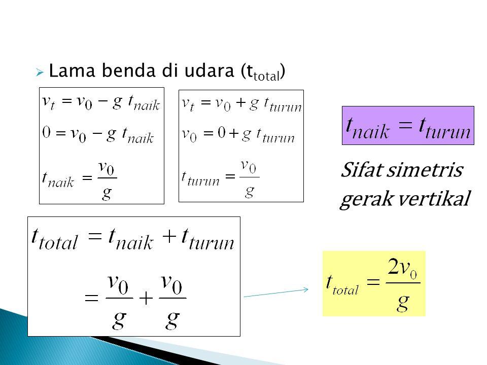 v saat naik (prinsip GVA)  Kecepatan benda saat dilepas dan kemudian diterima kembali pada posisi yang sama v saat turun (prinsip GJB) Sifat simetris