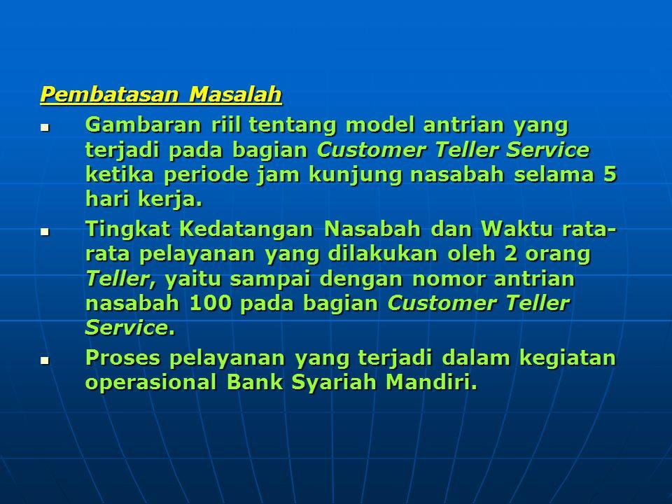 DATA OBSERVASI  9 Juli 2007 NasabahArrival No.Service Duration 1I5.30 2I1.31 3-- 4I2.01 5-- 6I4.02 7I4.39 8I2.52