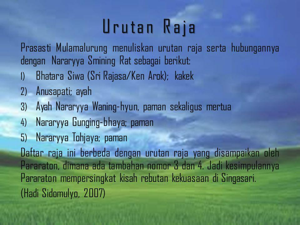 Urutan Raja Prasasti Mulamalurung menuliskan urutan raja serta hubungannya dengan Nararyya Smining Rat sebagai berikut: 1) Bhatara Siwa (Sri Rajasa/Ke