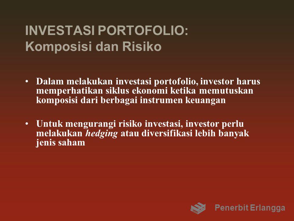 INVESTASI PORTOFOLIO: Komposisi dan Risiko Dalam melakukan investasi portofolio, investor harus memperhatikan siklus ekonomi ketika memutuskan komposisi dari berbagai instrumen keuangan Untuk mengurangi risiko investasi, investor perlu melakukan hedging atau diversifikasi lebih banyak jenis saham Penerbit Erlangga
