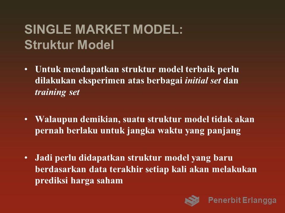 SINGLE MARKET MODEL: Struktur Model Untuk mendapatkan struktur model terbaik perlu dilakukan eksperimen atas berbagai initial set dan training set Walaupun demikian, suatu struktur model tidak akan pernah berlaku untuk jangka waktu yang panjang Jadi perlu didapatkan struktur model yang baru berdasarkan data terakhir setiap kali akan melakukan prediksi harga saham Penerbit Erlangga