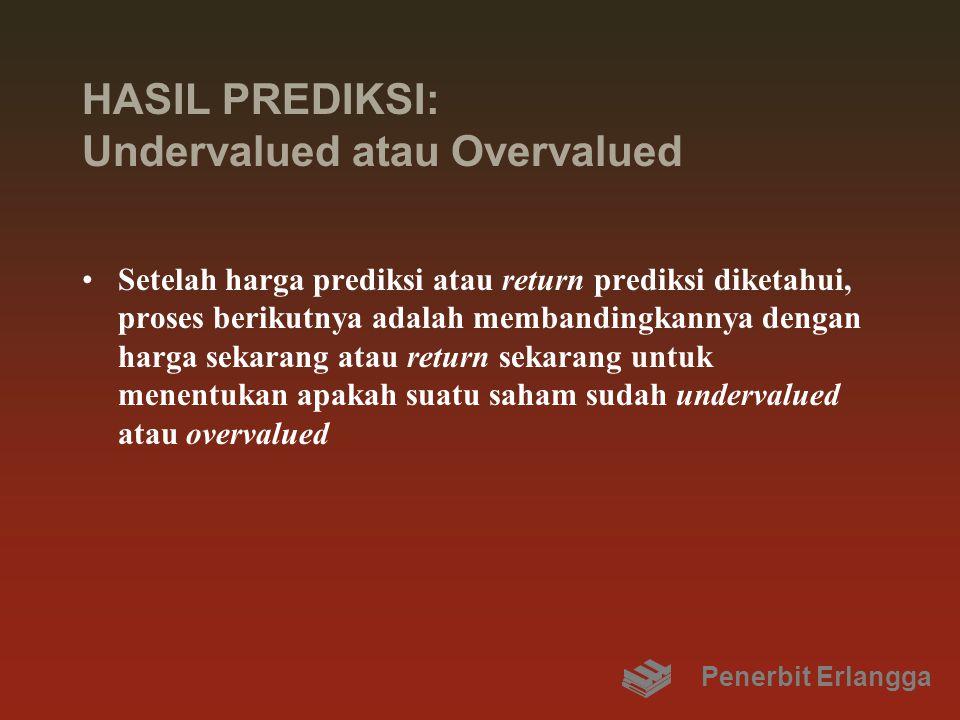 HASIL PREDIKSI: Undervalued atau Overvalued Setelah harga prediksi atau return prediksi diketahui, proses berikutnya adalah membandingkannya dengan harga sekarang atau return sekarang untuk menentukan apakah suatu saham sudah undervalued atau overvalued Penerbit Erlangga