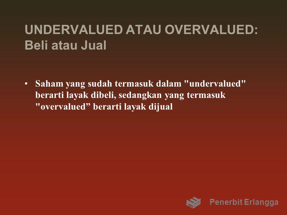 UNDERVALUED ATAU OVERVALUED: Beli atau Jual Saham yang sudah termasuk dalam undervalued berarti layak dibeli, sedangkan yang termasuk overvalued berarti layak dijual Penerbit Erlangga