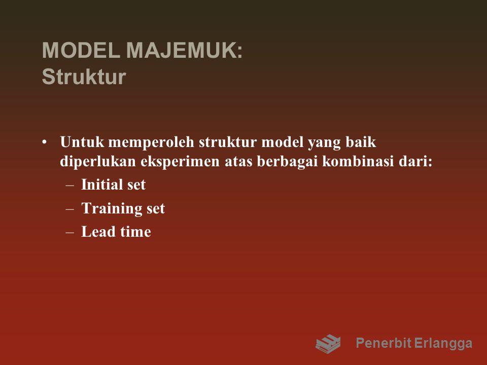 MODEL MAJEMUK: Struktur Untuk memperoleh struktur model yang baik diperlukan eksperimen atas berbagai kombinasi dari: –Initial set –Training set –Lead time Penerbit Erlangga