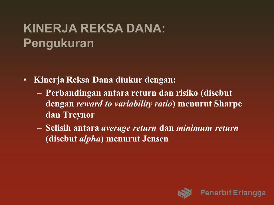 KINERJA REKSA DANA: Pengukuran Kinerja Reksa Dana diukur dengan: –Perbandingan antara return dan risiko (disebut dengan reward to variability ratio) menurut Sharpe dan Treynor –Selisih antara average return dan minimum return (disebut alpha) menurut Jensen Penerbit Erlangga