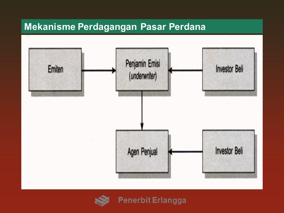 Mekanisme Perdagangan Pasar Perdana