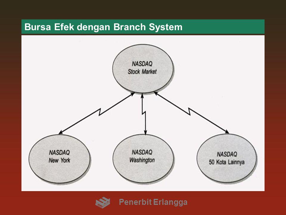 Bursa Efek dengan Branch System