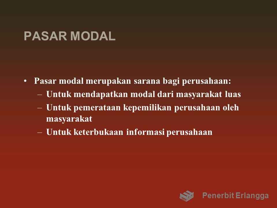 PASAR MODAL Pasar modal merupakan sarana bagi perusahaan: –Untuk mendapatkan modal dari masyarakat luas –Untuk pemerataan kepemilikan perusahaan oleh masyarakat –Untuk keterbukaan informasi perusahaan Penerbit Erlangga