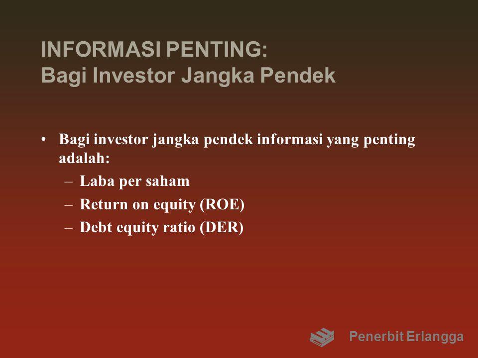 INFORMASI PENTING: Bagi Investor Jangka Pendek Bagi investor jangka pendek informasi yang penting adalah: –Laba per saham –Return on equity (ROE) –Debt equity ratio (DER) Penerbit Erlangga
