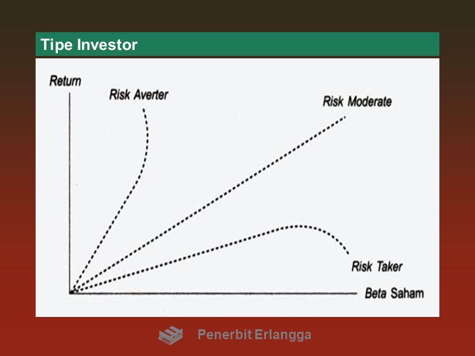 Tipe Investor