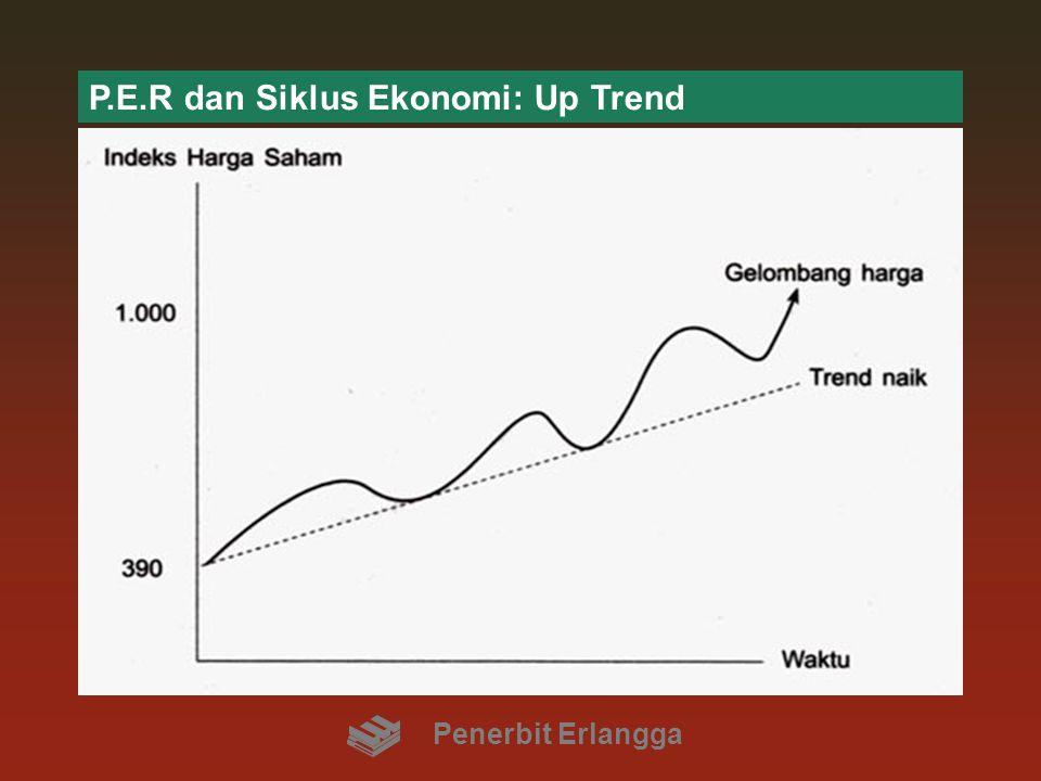 P.E.R dan Siklus Ekonomi: Up Trend