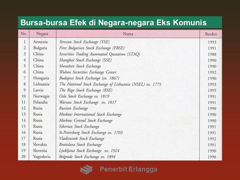BURSA EFEK: Kepemilikan dan Keanggotaan Pemilik bursa efek di Indonesia adalah para perusahaan efek Di Singapura ada pemisahan antara pemilik bursa dan Anggota Bursa Penerbit Erlangga