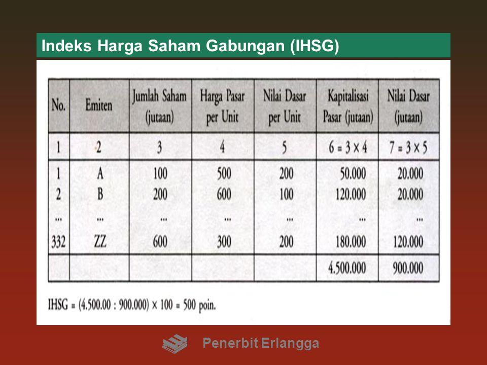 Penerbit Erlangga Indeks Harga Saham Gabungan (IHSG)