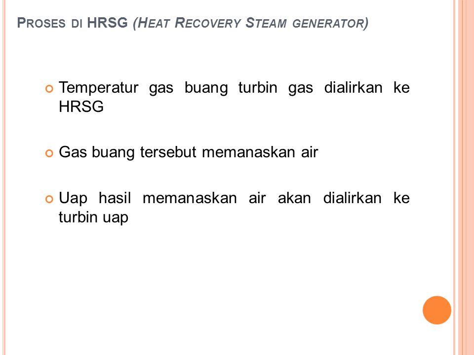 Temperatur gas buang turbin gas dialirkan ke HRSG Gas buang tersebut memanaskan air Uap hasil memanaskan air akan dialirkan ke turbin uap P ROSES DI H