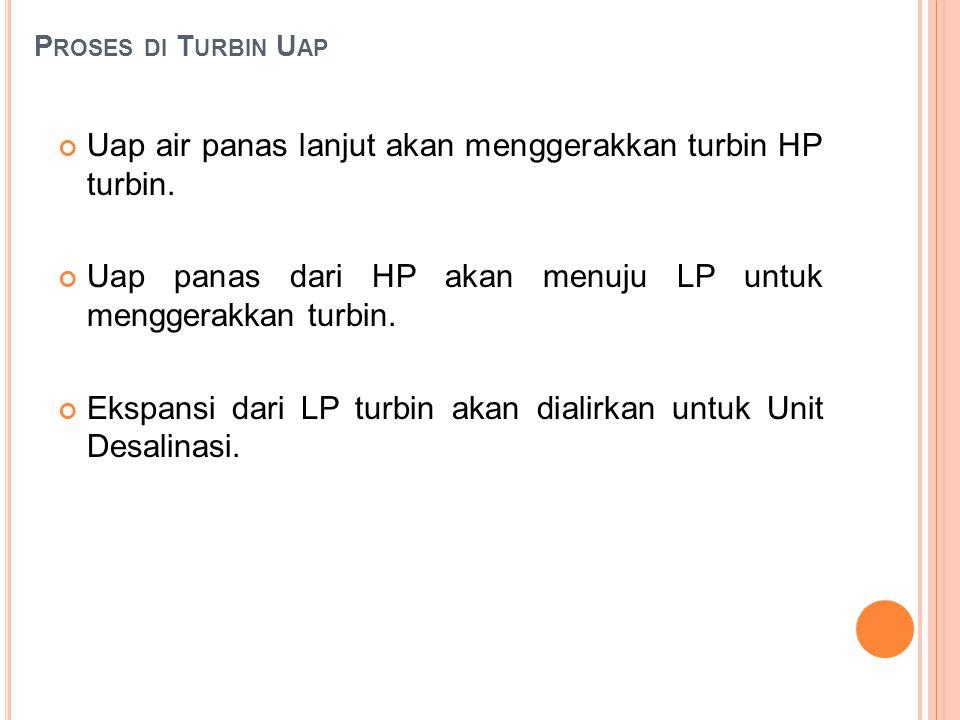 Uap air panas lanjut akan menggerakkan turbin HP turbin. Uap panas dari HP akan menuju LP untuk menggerakkan turbin. Ekspansi dari LP turbin akan dial