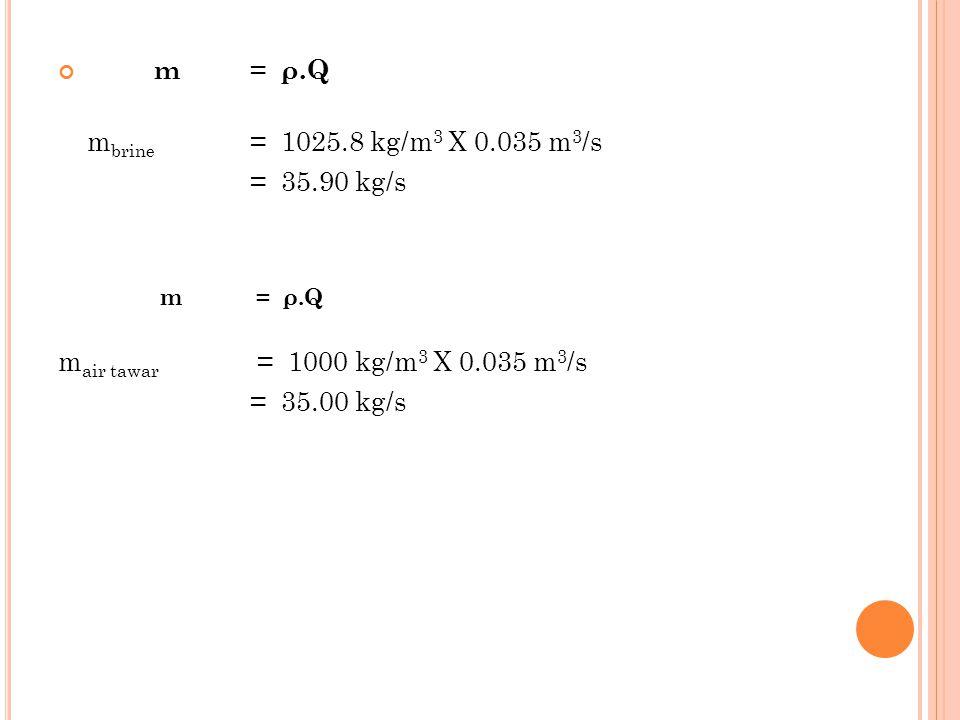 m= ρ.Q m brine = 1025.8 kg/m 3 X 0.035 m 3 /s = 35.90 kg/s m = ρ.Q m air tawar = 1000 kg/m 3 X 0.035 m 3 /s = 35.00 kg/s