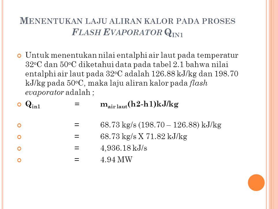 Untuk menentukan nilai entalphi air laut pada temperatur 32 o C dan 50 o C diketahui data pada tabel 2.1 bahwa nilai entalphi air laut pada 32 o C ada