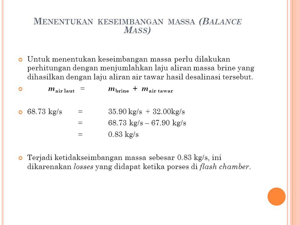 Untuk menentukan keseimbangan massa perlu dilakukan perhitungan dengan menjumlahkan laju aliran massa brine yang dihasilkan dengan laju aliran air taw