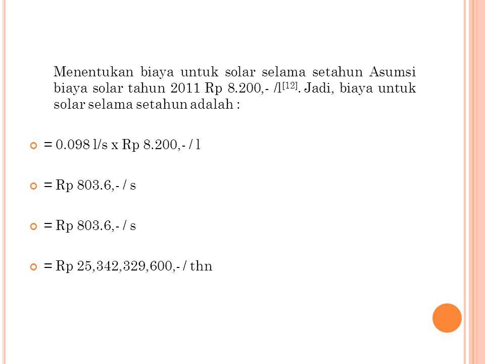 Menentukan biaya untuk solar selama setahun Asumsi biaya solar tahun 2011 Rp 8.200,- /l [12]. Jadi, biaya untuk solar selama setahun adalah : = 0.098