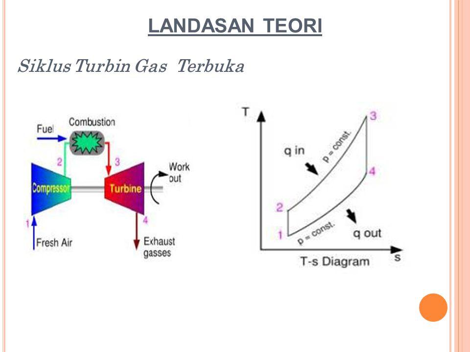 1 – 2 : kompresi isentropis (di dalam kompresor) 2 – 3 : pembakaran (pada tekanan konstan) 3 – 4 : ekspansi isentropis (di dalam turbin) 4 – : pengeluaran panas (pada tekanan konstan) U RUTAN PROSES :