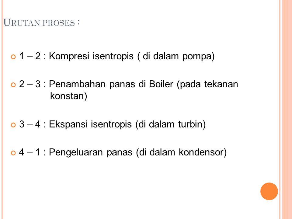 1 – 2 : Kompresi isentropis ( di dalam pompa) 2 – 3 : Penambahan panas di Boiler (pada tekanan konstan) 3 – 4 : Ekspansi isentropis (di dalam turbin)