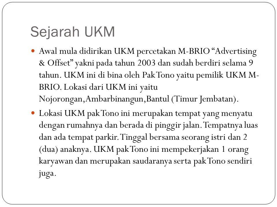 Sejarah UKM Awal mula didirikan UKM percetakan M-BRIO Advertising & Offset yakni pada tahun 2003 dan sudah berdiri selama 9 tahun.