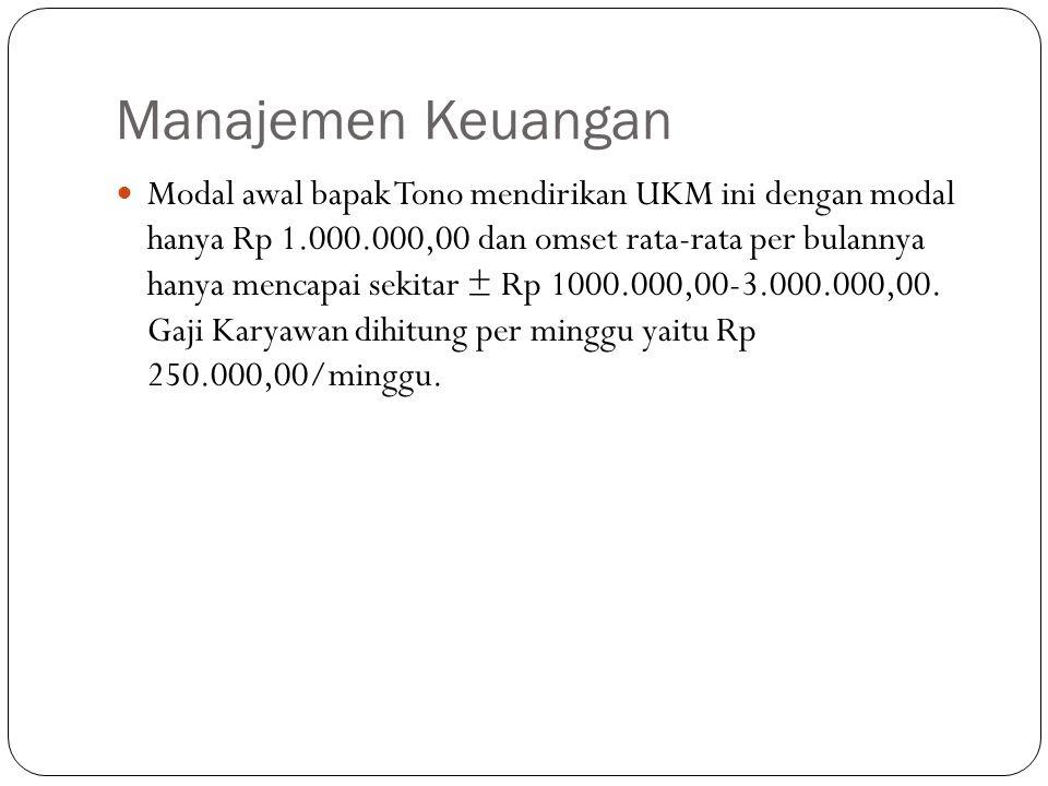 Manajemen Keuangan Modal awal bapak Tono mendirikan UKM ini dengan modal hanya Rp 1.000.000,00 dan omset rata-rata per bulannya hanya mencapai sekitar ± Rp 1000.000,00-3.000.000,00.