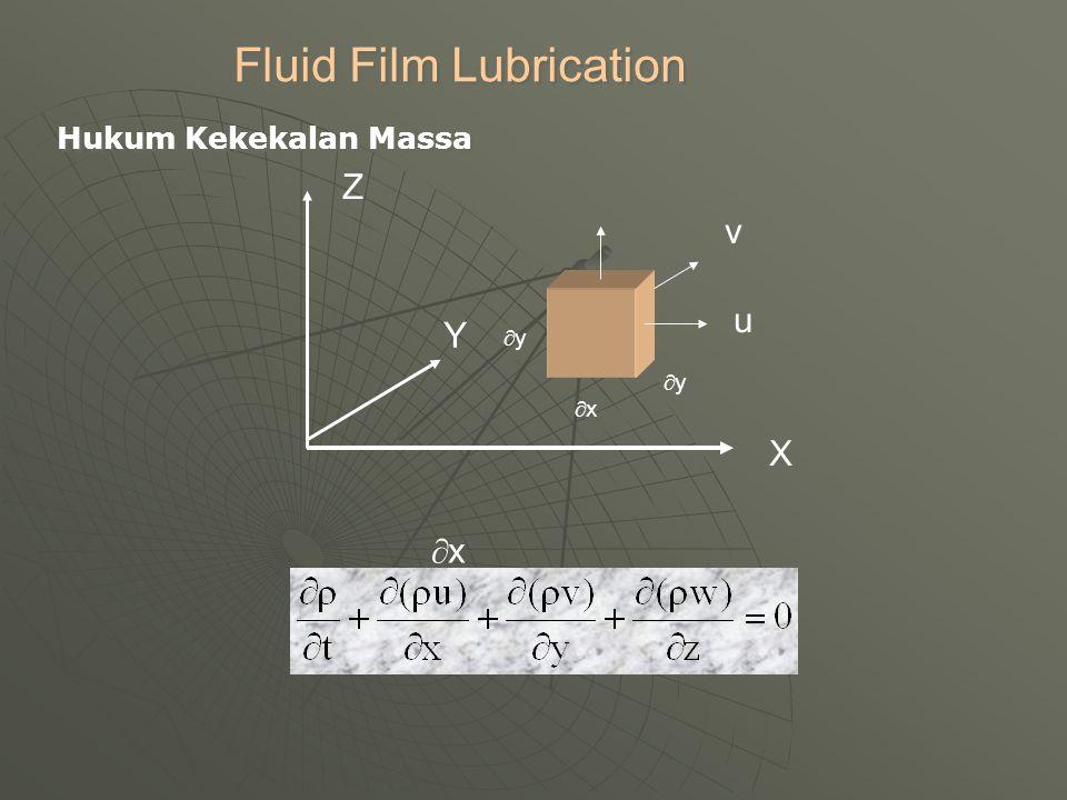 Hukum Kekekalan Massa Fluid Film Lubrication X Y Z u v xx xx yy yy