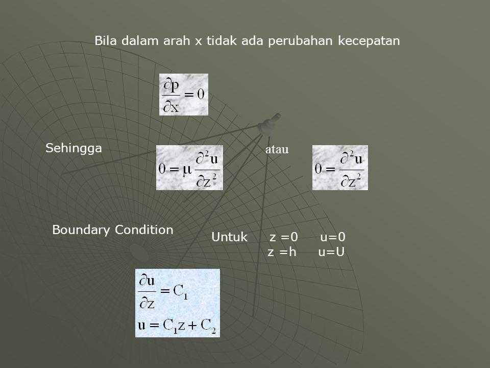 Bila dalam arah x tidak ada perubahan kecepatan Sehingga Boundary Condition Untuk z =0 u=0 z =h u=U atau