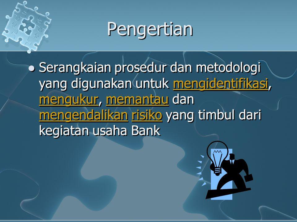 Risiko Dari Kegiatan Usaha Bank Risiko Kredit Risiko Pasar Risiko Operasional Risiko Likuiditas Risiko Strategi Risiko Reputasi Risiko Hukum Risiko Kepatuhan Risiko Kredit Risiko Pasar Risiko Operasional Risiko Likuiditas Risiko Strategi Risiko Reputasi Risiko Hukum Risiko Kepatuhan