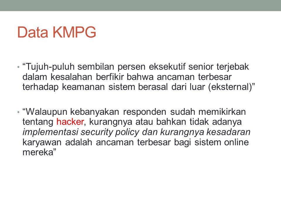 """Data KMPG """"Tujuh-puluh sembilan persen eksekutif senior terjebak dalam kesalahan berfikir bahwa ancaman terbesar terhadap keamanan sistem berasal dari"""