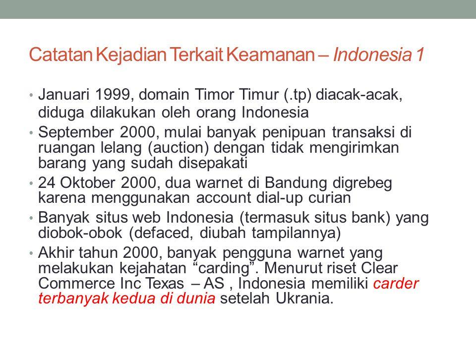 Catatan Kejadian Terkait Keamanan – Indonesia 1 Januari 1999, domain Timor Timur (.tp) diacak-acak, diduga dilakukan oleh orang Indonesia September 20