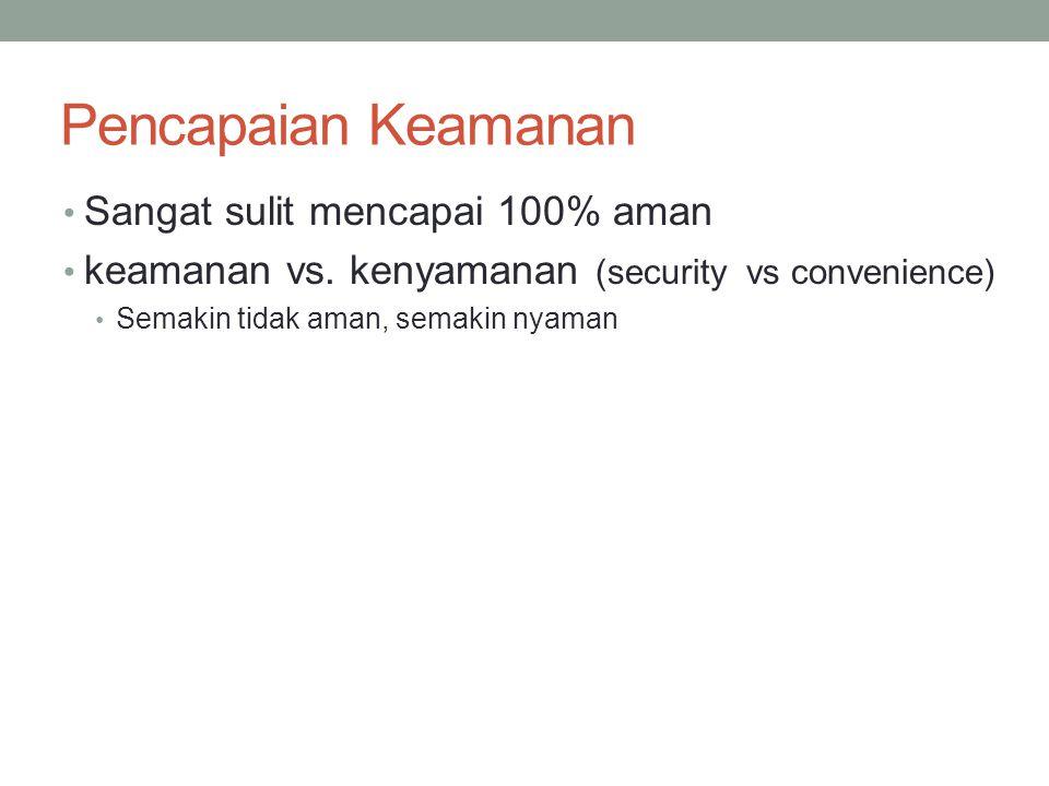 Pencapaian Keamanan Sangat sulit mencapai 100% aman keamanan vs. kenyamanan (security vs convenience) Semakin tidak aman, semakin nyaman