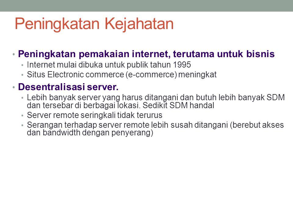 Peningkatan Kejahatan Peningkatan pemakaian internet, terutama untuk bisnis Internet mulai dibuka untuk publik tahun 1995 Situs Electronic commerce (e